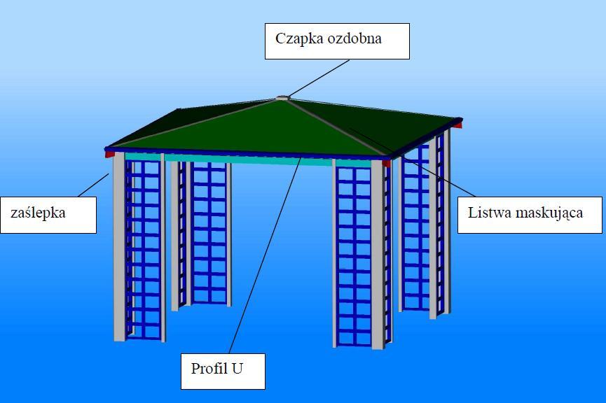 ogrodzenia metalowe kute